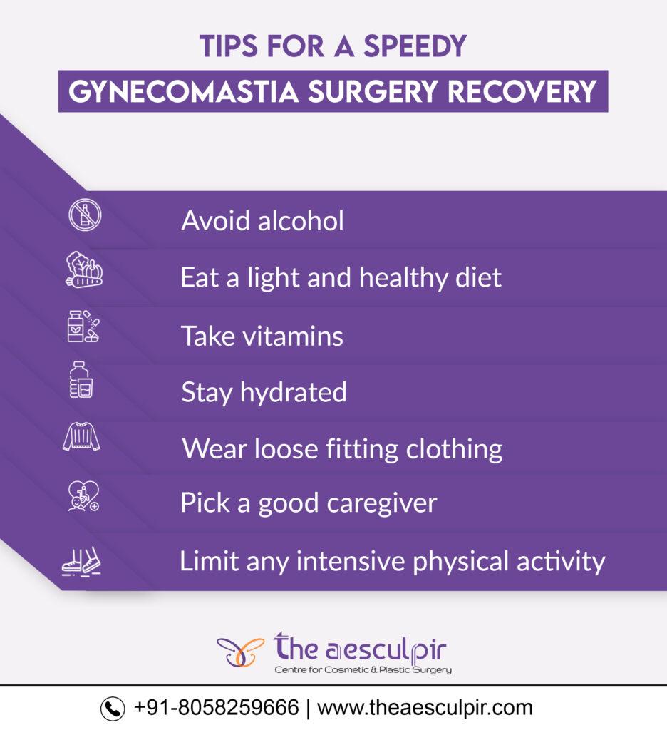 Gynecomastia Recovery